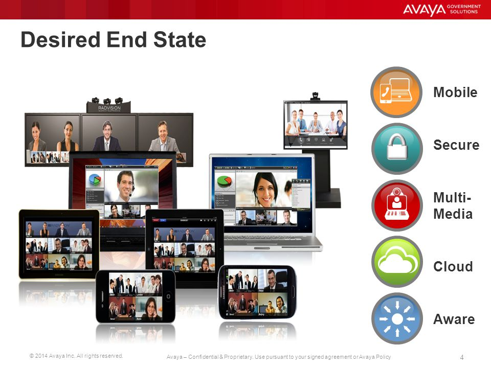 © 2014 Avaya Inc.All rights reserved. 5 Avaya – Confidential & Proprietary.