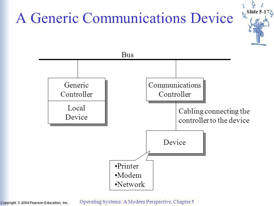 Slide 5-17 Copyright © 2004 Pearson Education, Inc. Operating Systems: A Modern Perspective, Chapter 5 A Generic Communications Device Generic Control
