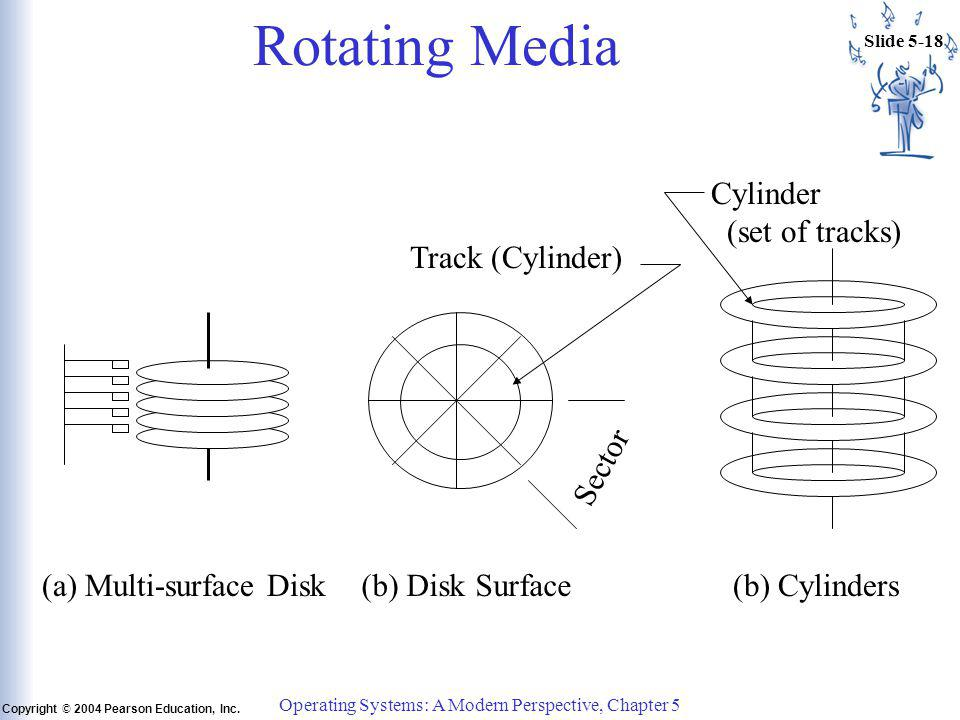 Slide 5-18 Copyright © 2004 Pearson Education, Inc. Operating Systems: A Modern Perspective, Chapter 5 Rotating Media Track (Cylinder) Sector (a) Mult