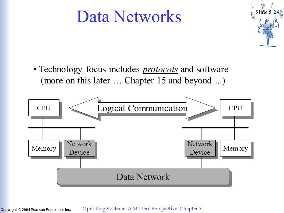 Slide 5-24 Copyright © 2004 Pearson Education, Inc. Operating Systems: A Modern Perspective, Chapter 5 Data Networks Network Device Network Device Mem
