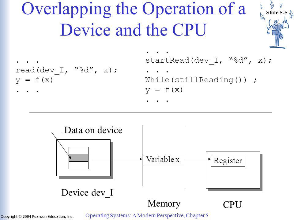 Slide 5-5 Copyright © 2004 Pearson Education, Inc. Operating Systems: A Modern Perspective, Chapter 5 Overlapping the Operation of a Device and the CP