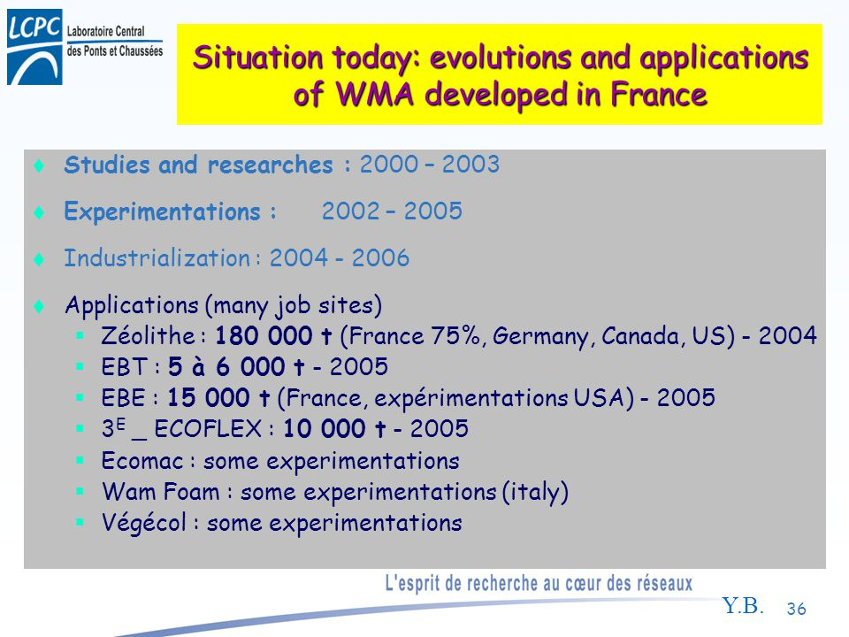 Y.B. 36 Situation today: evolutions and applications of WMA developed in France Studies and researches : 2000 – 2003 Experimentations : 2002 – 2005 In