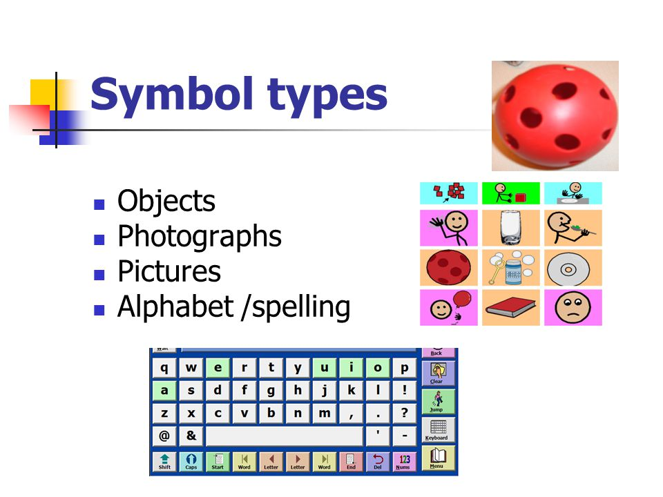 Symbol types Objects Photographs Pictures Alphabet /spelling