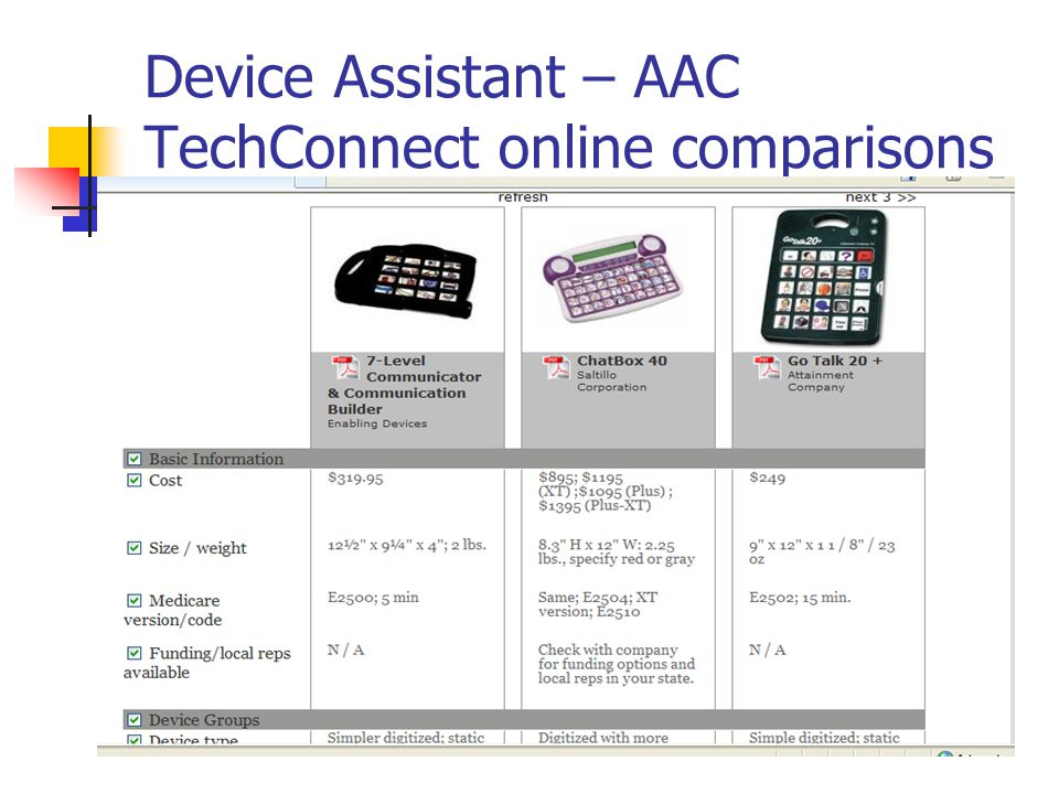 Device Assistant – AAC TechConnect online comparisons
