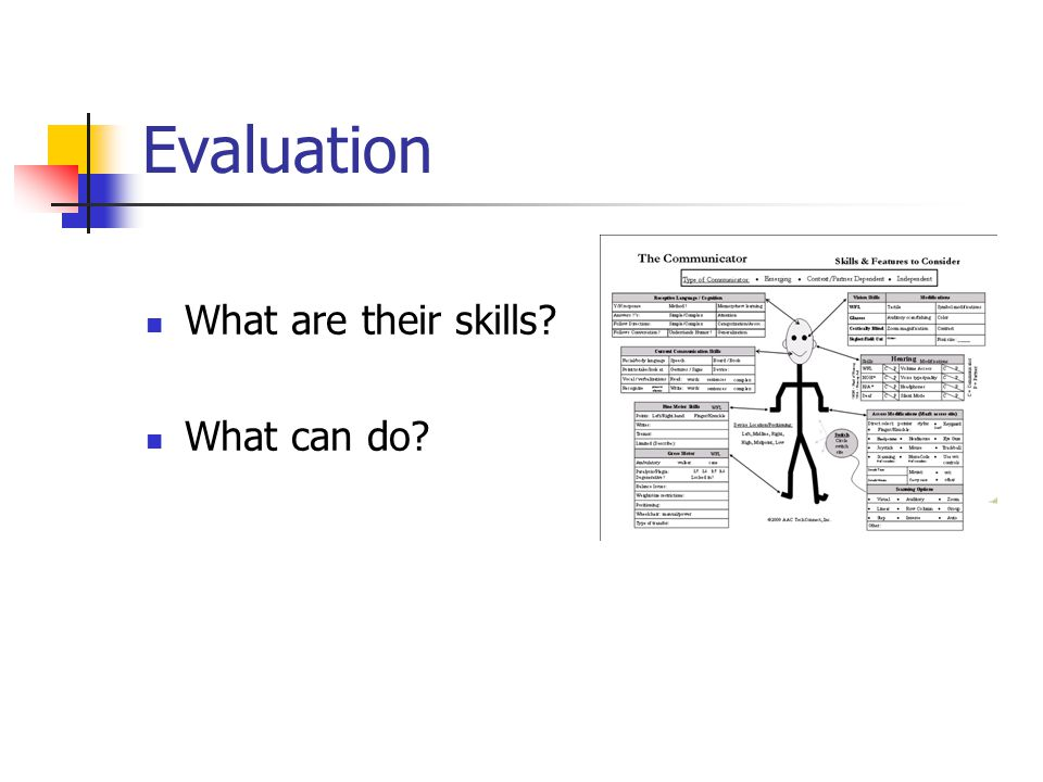 Evaluation What are their skills? What can do?