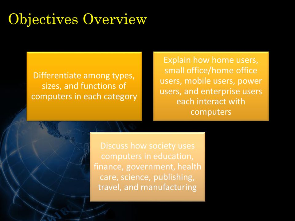 Objectives Overview Differentiate among types, sizes, and functions of computers in each category Explain how home users, small office/home office use