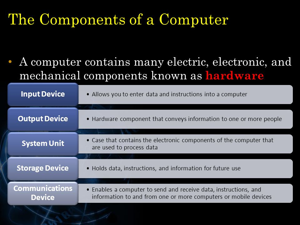 Categories of Computers Embedded computers Supercomputers Mainframes Servers Game consoles Mobile computers and mobile devices Personal computers 18