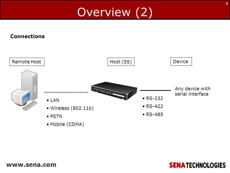 www.sena.com Configuration Ways 1.Text-based Interface 2.Web-based Interface