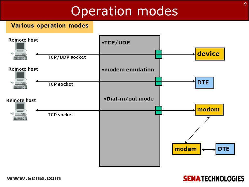 www.sena.com 30 Data Logging Configuration Access the SS web interface –Choose Serial port --> Configuration --> Port # --> Port logging