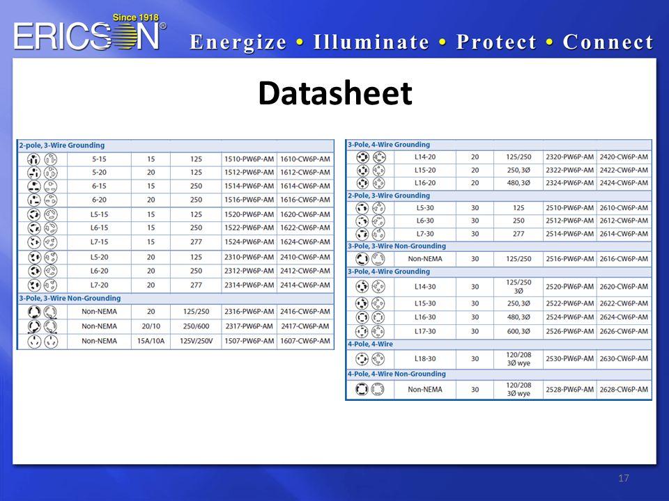 17 Datasheet