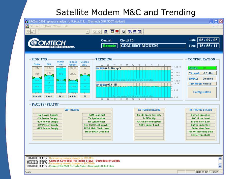 Satellite Modem M&C and Trending