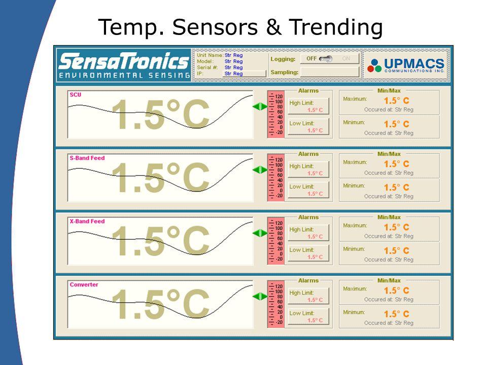 Temp. Sensors & Trending