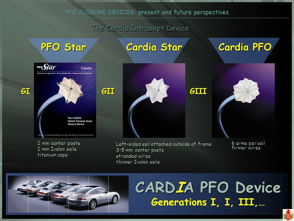 CARDIA PFO Device CARDIA PFO Device Generations I, I, III,… PFO Star Cardia Star Cardia PFO 2 mm center posts 2 mm Ivalon sails titanium caps Left-sid