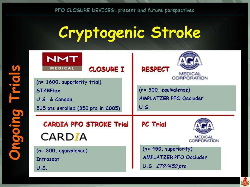 Cryptogenic Stroke (n= 1600, superiority trial) STARFlex U.S. & Canada 515 pts enrolled (350 pts in 2005) CLOSURE I (n= 300, equivalence) AMPLATZER PF