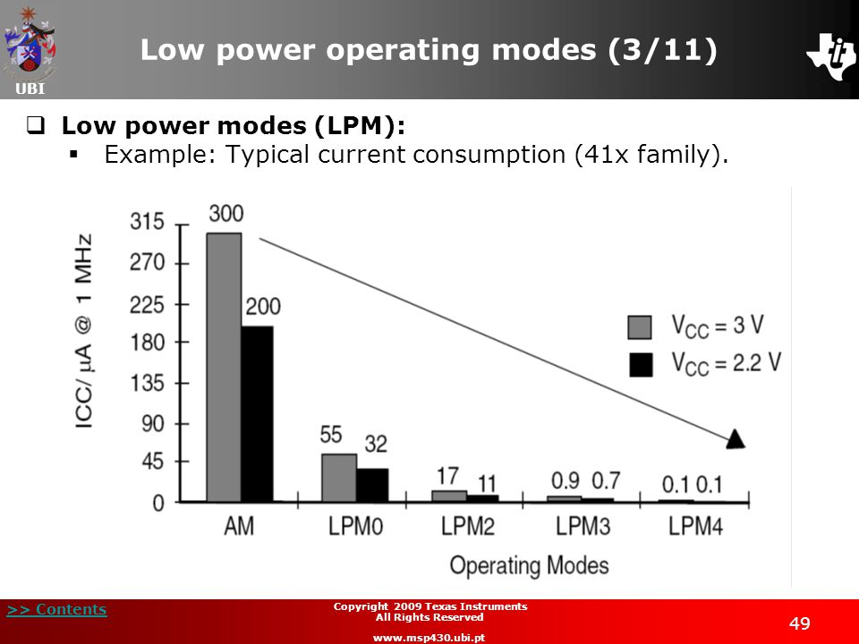 UBI >> Contents 49 Copyright 2009 Texas Instruments All Rights Reserved www.msp430.ubi.pt Low power operating modes (3/11) Low power modes (LPM): Exam