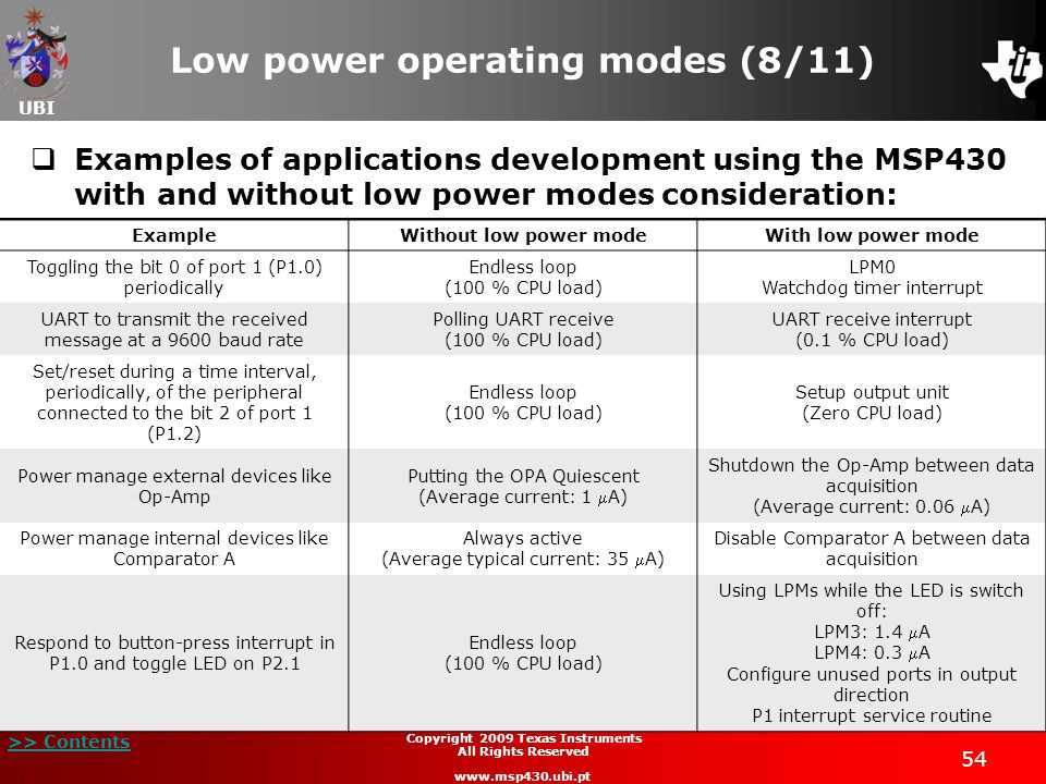 UBI >> Contents 54 Copyright 2009 Texas Instruments All Rights Reserved www.msp430.ubi.pt Low power operating modes (8/11) Examples of applications de