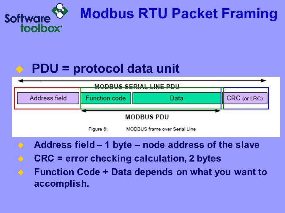 Modbus RTU Packet Framing PDU = protocol data unit Address field – 1 byte – node address of the slave CRC = error checking calculation, 2 bytes Functi