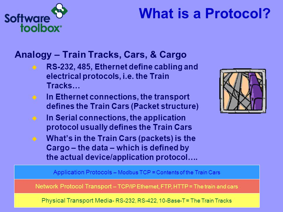 What is a Protocol? Analogy – Train Tracks, Cars, & Cargo RS-232, 485, Ethernet define cabling and electrical protocols, i.e. the Train Tracks… In Eth