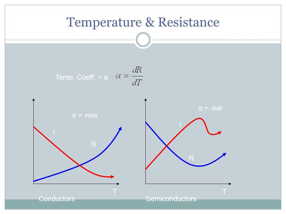 Temperature & Resistance T I R ConductorsSemiconductors R I T Temp. Coeff. = α α = +ive α = -ive