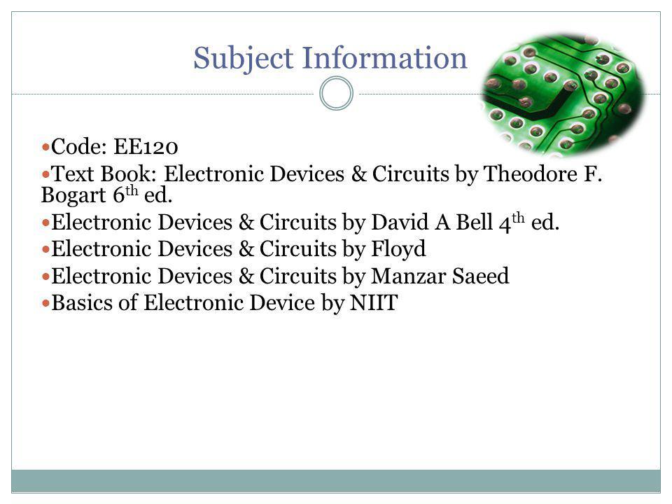 Contents 1.Basics 2. Electron Energy 3. Energy Bands 4.