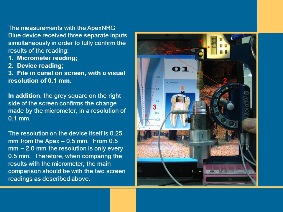 1 2 3 The measurements with the ApexNRG Blue device received three separate inputs simultaneously in order to fully confirm the results of the reading