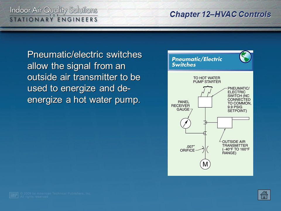 Chapter 12–HVAC Controls Electric/pneumatic switches enable a pneumatic device such as a damper to respond to the operation of an electrical device su