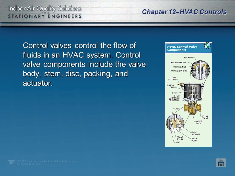 Chapter 12–HVAC Controls Dampers are used to control the flow of air and include parallel, opposed, and round blade dampers.
