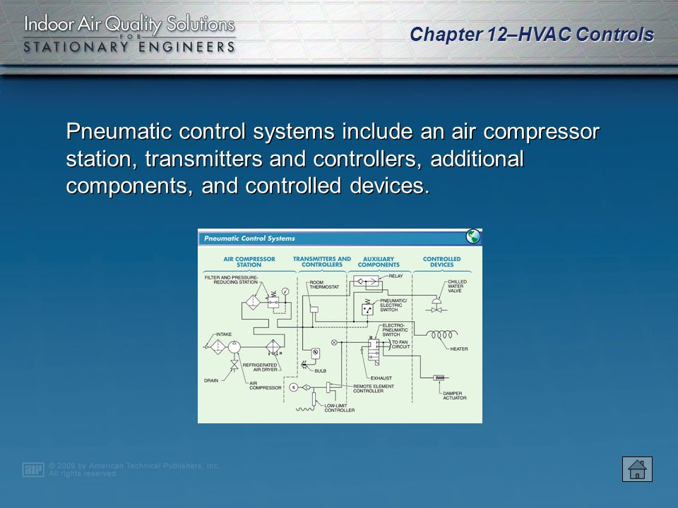 Chapter 12–HVAC Controls Pneumatic controls must operate properly to control the environment.