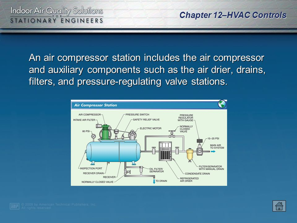 Chapter 12–HVAC Controls Pneumatic positioners ensure damper or valve actuators move to a given position.