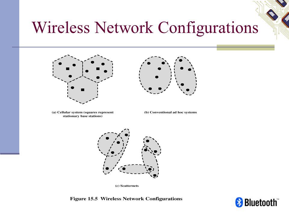 Wireless Network Configurations