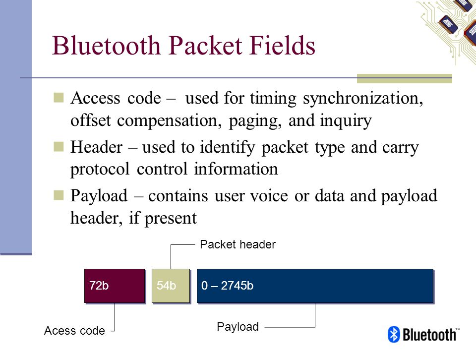 Bluetooth Packet Fields Access code – used for timing synchronization, offset compensation, paging, and inquiry Header – used to identify packet type