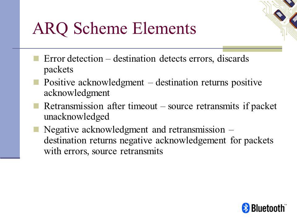 ARQ Scheme Elements Error detection – destination detects errors, discards packets Positive acknowledgment – destination returns positive acknowledgme