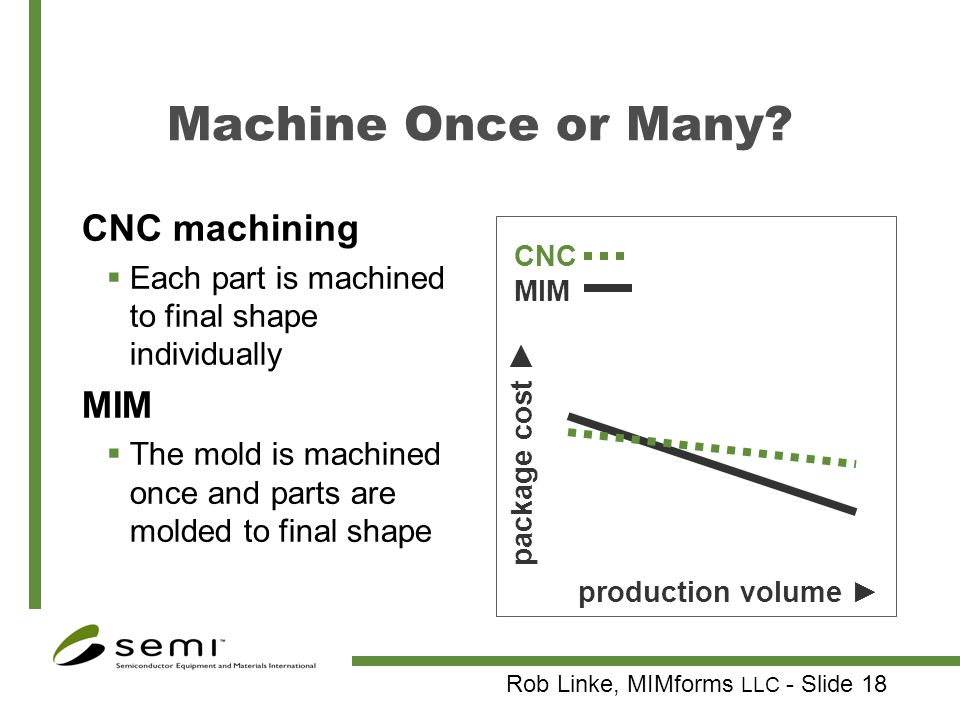 Rob Linke, MIMforms LLC - Slide 18 Machine Once or Many? CNC machining Each part is machined to final shape individually MIM The mold is machined once