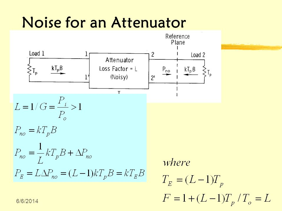 6/6/2014 Noise for an Attenuator