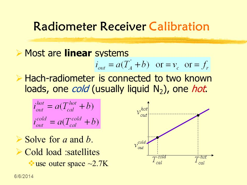 6/6/2014 Radiometer Receiver Calibration Most are linear systems Hach-radiometer is connected to two known loads, one cold (usually liquid N 2 ), one hot.