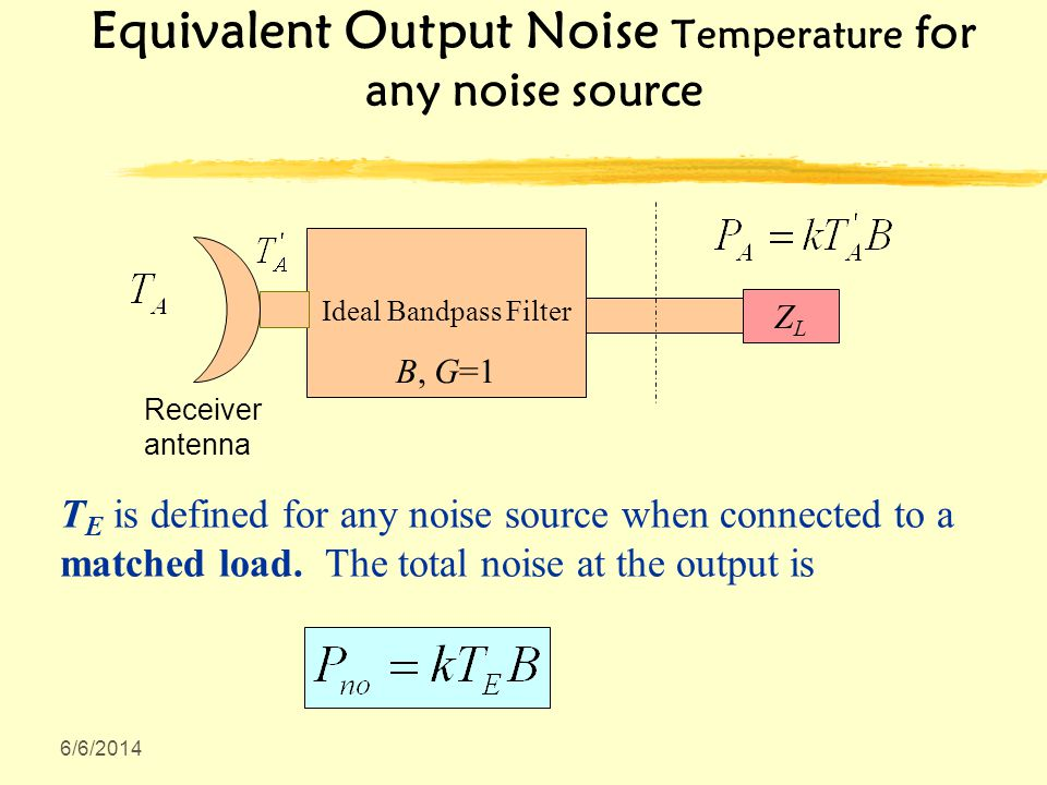 6/6/2014 Equivalent Output Noise Temperature for any noise source T E is defined for any noise source when connected to a matched load. The total nois