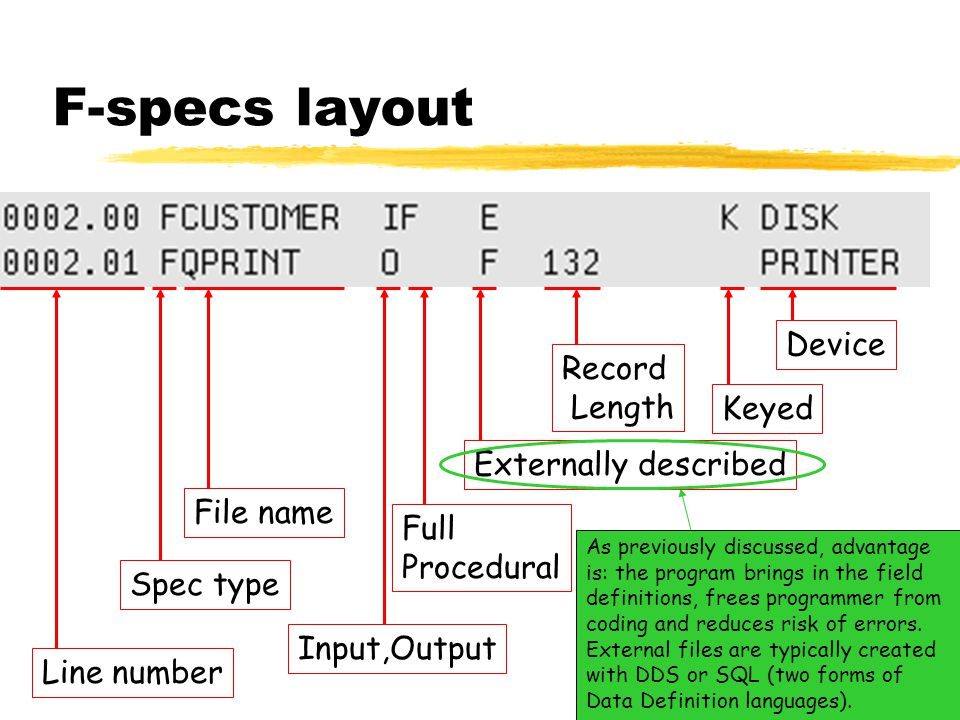 9 F-specs layout Input,Output Externally described Record Length Keyed Device Spec type File name Line number Full Procedural As previously discussed, advantage is: the program brings in the field definitions, frees programmer from coding and reduces risk of errors.