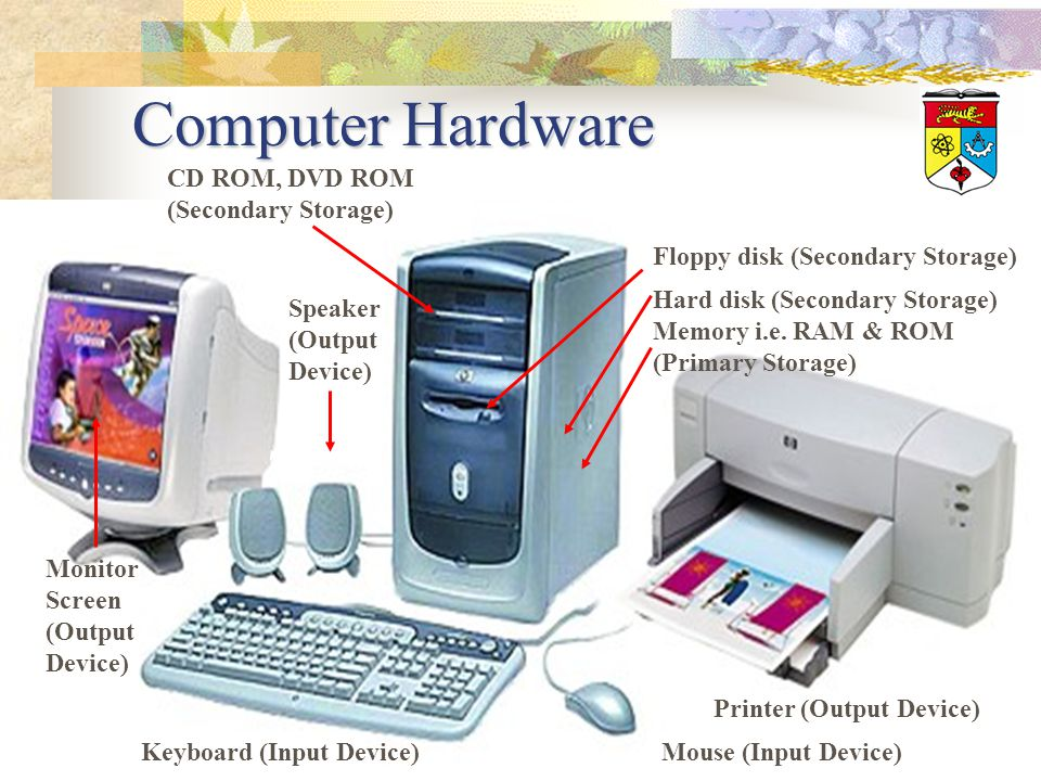 TK1913-C Programming5 TK1913-C Programming 5 Computer Hardware Keyboard (Input Device) Speaker (Output Device) Hard disk (Secondary Storage) Memory i.e.