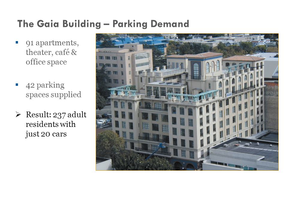 The Gaia Building – Parking Demand 91 apartments, theater, café & office space 42 parking spaces supplied Result: 237 adult residents with just 20 cars