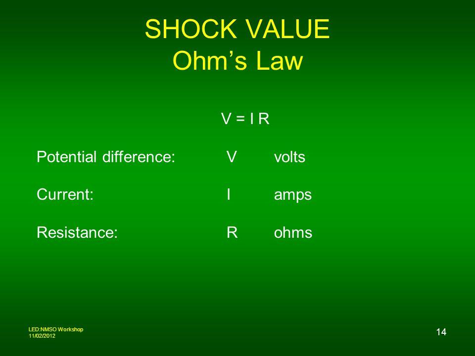 LED:NMSO Workshop 11/02/2012 14 SHOCK VALUE Ohms Law V = I R Potential difference: V volts Current:Iamps Resistance:Rohms