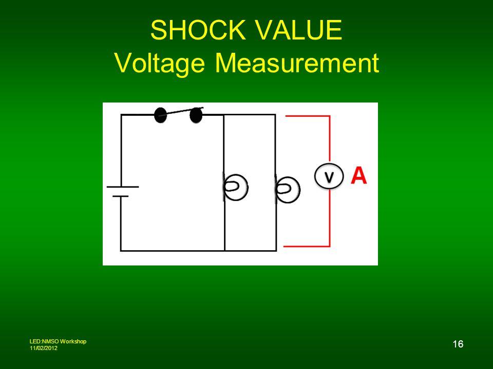 LED:NMSO Workshop 11/02/2012 16 SHOCK VALUE Voltage Measurement