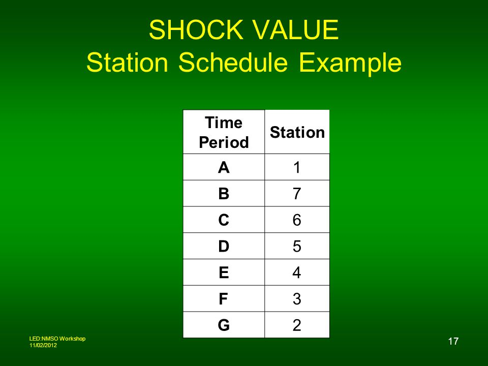 LED:NMSO Workshop 11/02/2012 17 SHOCK VALUE Station Schedule Example Time Period Station A1 B7 C6 D5 E4 F3 G2
