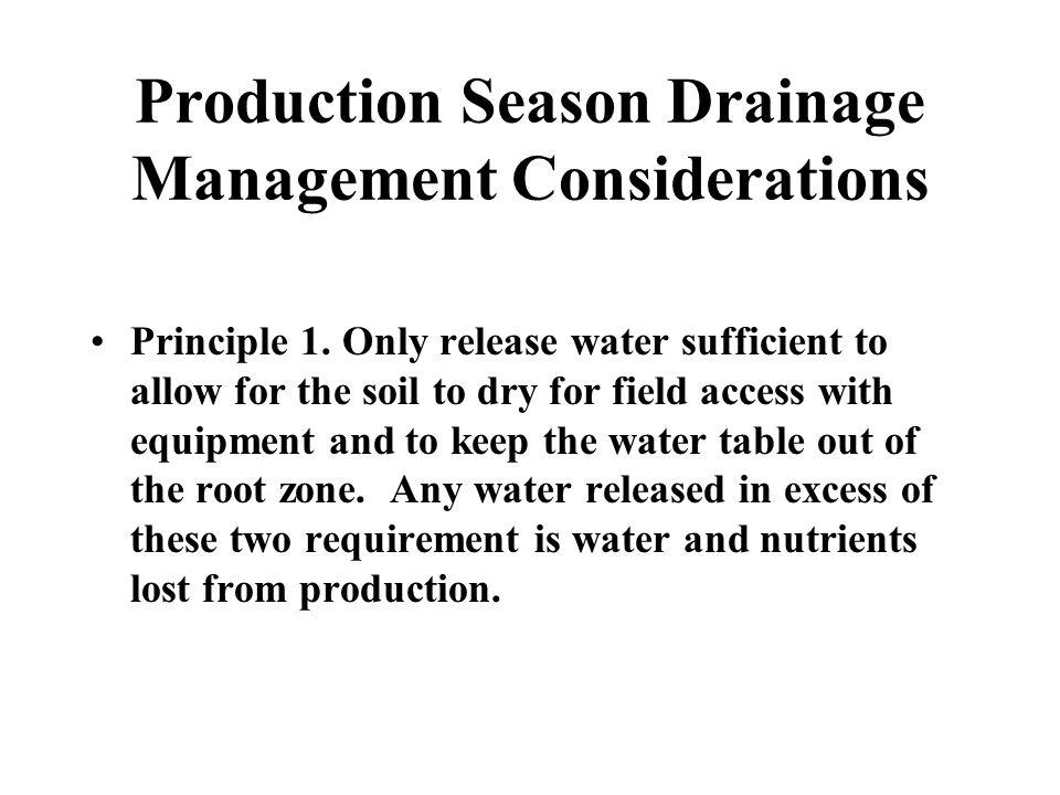 Production Season Drainage Management Considerations Principle 1.