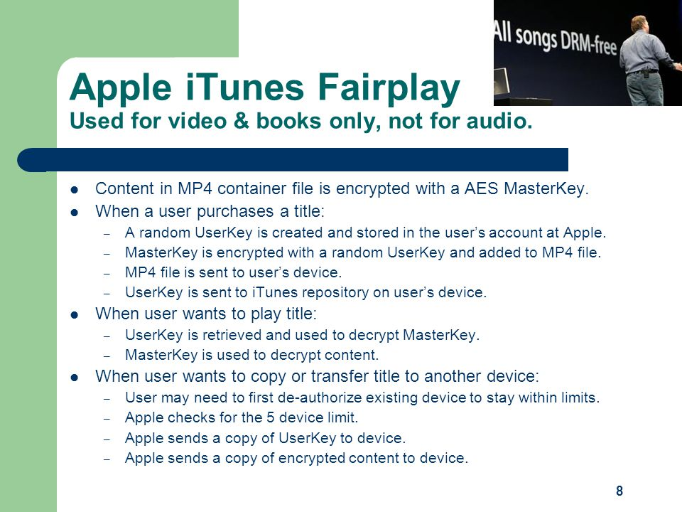 8 Apple iTunes Fairplay Used for video & books only, not for audio.