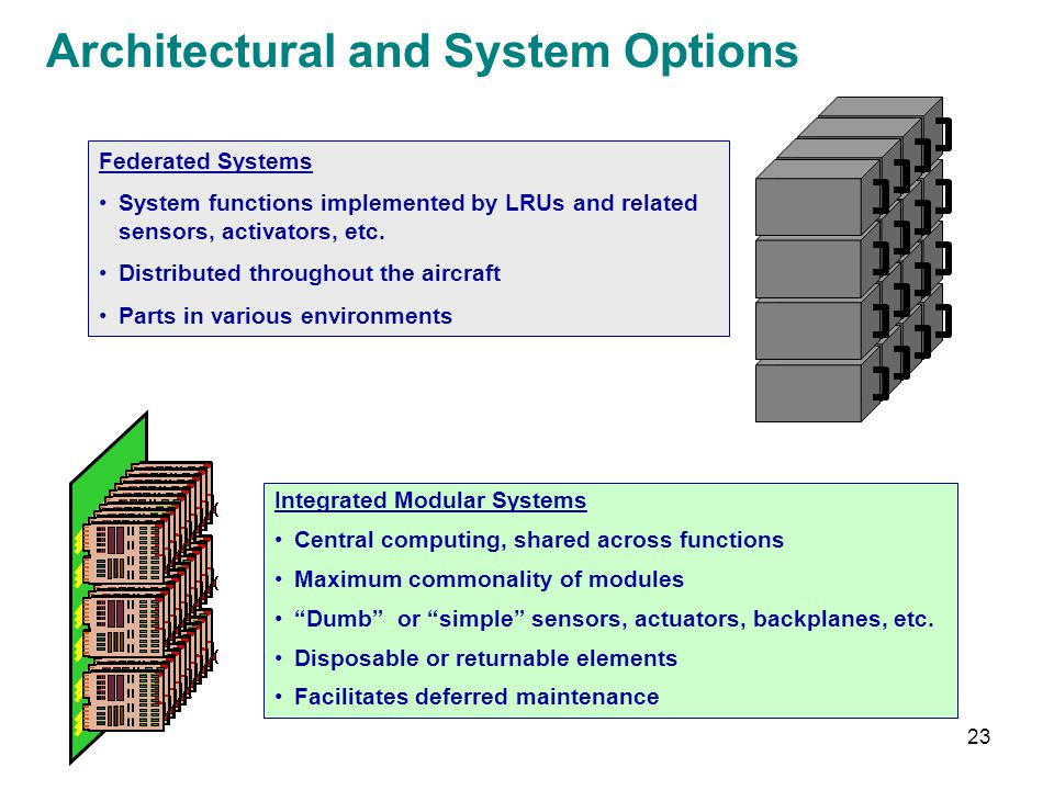 23 Architectural and System Options Federated Systems System functions implemented by LRUs and related sensors, activators, etc. Distributed throughou