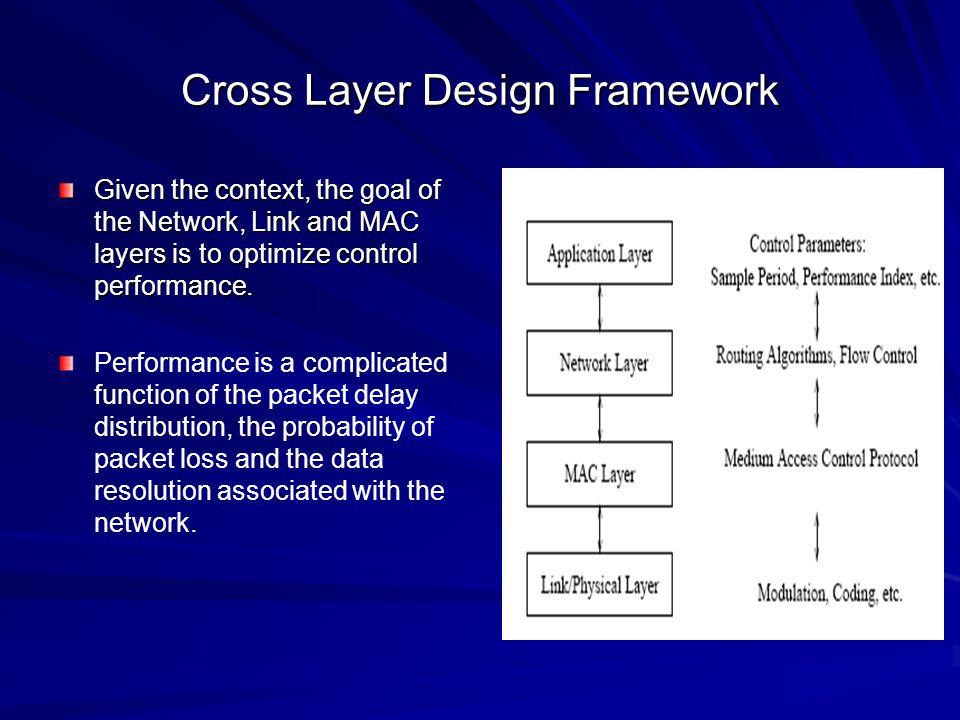 Cross Layer Design Framework Given the context, the goal of the Network, Link and MAC layers is to optimize control performance. Performance is a comp