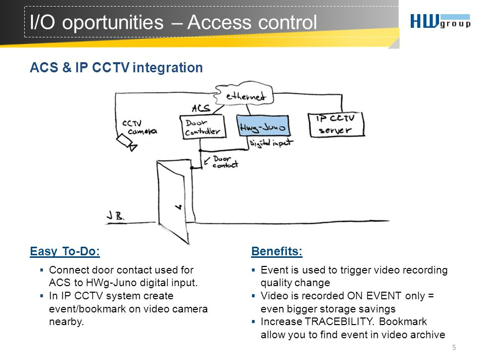 5 I/O oportunities – Access control ACS & IP CCTV integration Easy To-Do:Benefits: Event is used to trigger video recording quality change Video is recorded ON EVENT only = even bigger storage savings Increase TRACEBILITY.