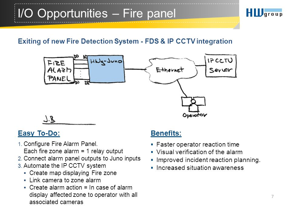 7 I/O Opportunities – Fire panel Exiting of new Fire Detection System - FDS & IP CCTV integration Easy To-Do: 1.