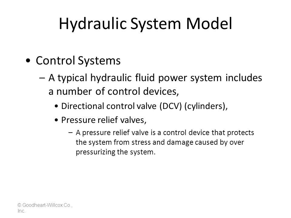 Hydraulic Control Devices © Goodheart-Willcox Co., Inc. LS 6-2