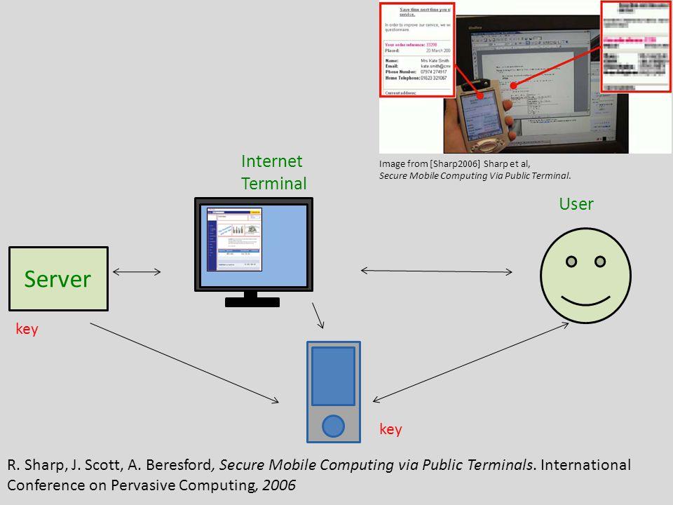 Oct 1, 2010 Server Internet Terminal User key, password key C.
